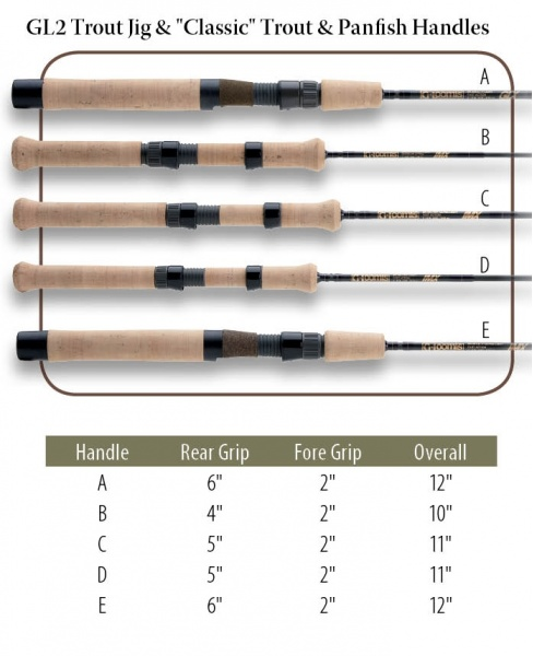 G Loomis Classic Trout-Panfish Spinning Rod
